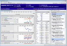 Cerner Hospital Charting System Cerner Careaware Emr Google Search Emr Intensive Care