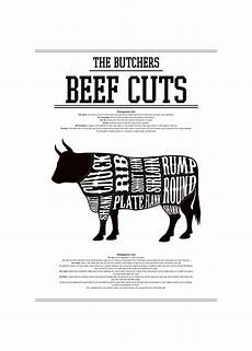 Beef Cuts Chart Poster Poster Of Beef Cuts Beef Cuts Prints For The Kitchen