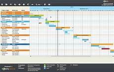 Free Gannt 18 Best Gantt Chart Software For Project Management In 2020