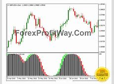 AFL Winner Indicator For Mt4 ? ForexProfitWay l The best