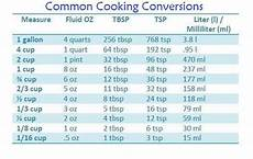 cooking measurement chart conversion chart for cooking measurements apron free cooking