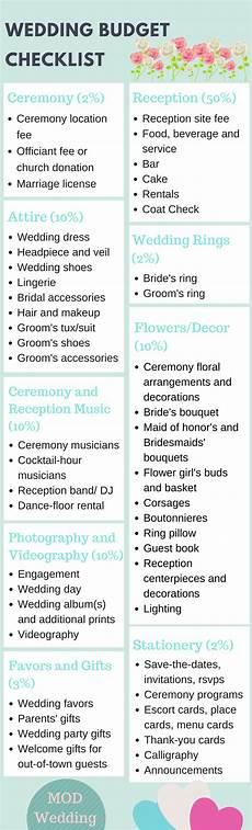 Complete Wedding Checklist This Comprehensive Wedding Budget Checklist Will Help You