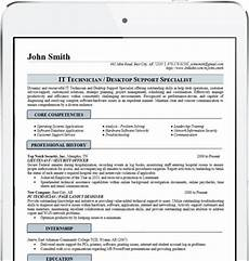 Certified Resume Writing Services Federal Resume Writing Service Resume Writing Lab