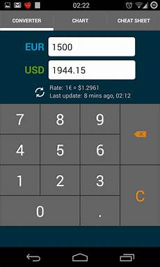 Euro Conversion Chart Euro Dollar Converter Eur Usd Android Apps On Google Play