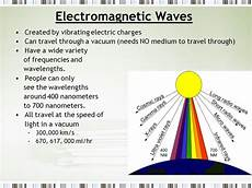 Difference Between Sound Wave And Light Wave Sound Waves And Electromagnetic Waves Ppt Download