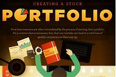 Creating A Portfolio The Basics Creating A Stock Portfolio Visual Capitalist