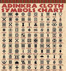 Adinkra Cloth Designs Mckinley 6th Grade Drama Class African Storytelling