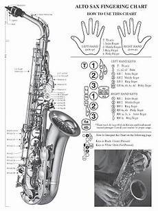 Basic Chart For Alto Saxophone