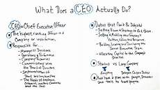 Deputy Ceo Roles And Responsibilities What Does A Ceo Actually Do Projectmanager Com