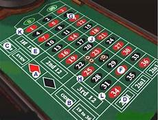 Roulette Strategies Roulette Strategy Best Casino Tips