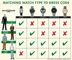 Suit Color Matching Chart 6 Rules For Matching Your Watch With Your Clothes The