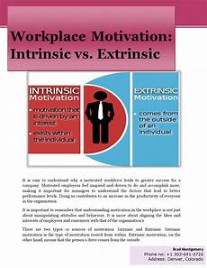 Types Of Motivation In The Workplace Workplace Motivation Intrinsic Vs Extrinsic By