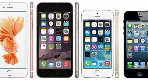 Image result for iPhone Sizes Comparison Chart 5 5S