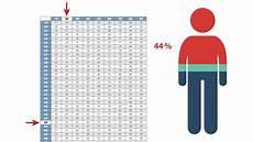 Va Disability Calculator Chart 2018 Veterans Health On Twitter Quot Veterans Ever Wondered How