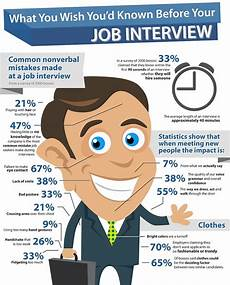 First Job Interview Tips The First Job Interview Question Smartrecruiters
