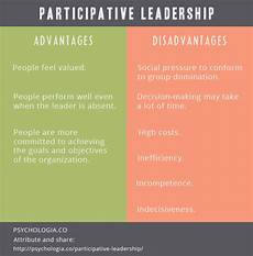 Participative Leadership Participative Leadership Theory And Decision Making Style