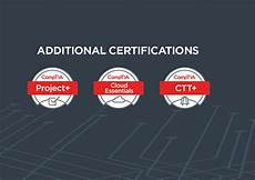 comptia continuing education program activity chart comptia additional certifications help you expand your