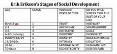 Erikson Stages Of Development Erik Erikson S Stages Of Social Development Creating The