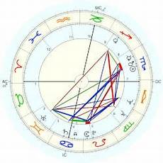 Tiffany Holmes Horoscope For Birth Date 6 November 1944
