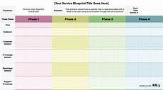 Spreadsheet Service Service Blueprinting A Digital Template For Remote Teams