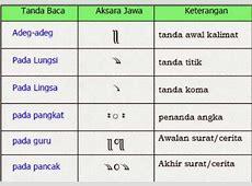 20  Tulisan Aksara Jawa dan Pasangan: Lengkap