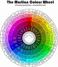 Color Wheel For Fashion Designers Fashion Color Wheel Combination Color Wheel Color