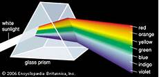 Light Into Prism White Light Prism Kids Britannica Kids Homework Help
