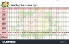 Basal Body Chart When Vector Basal Body Temperature Chart Celsius And