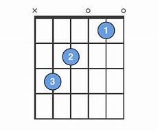 C Major Guitar Chord Chart C Chord C Major Guitar Chord For Beginners Chordbank