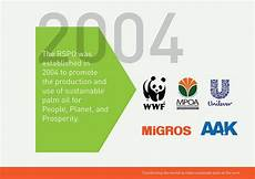 Rsp Po Rt12 About Rspo