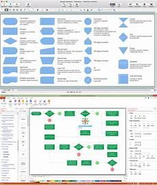 Flow Chart Creator Software Easy Flowchart Program Flowchart Maker Software