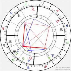 Stone Natal Chart Stone Astro Birth Chart Horoscope Date Of Birth