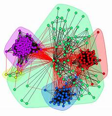 Community Network Community Detection In Social Networks