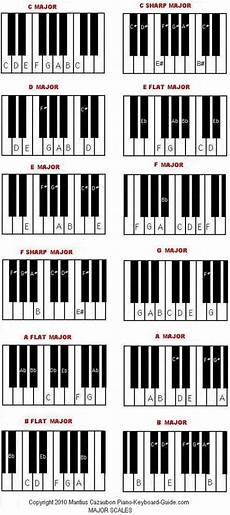 All Piano Scales Chart Diagram Of Scales On The Piano Music Free Printable