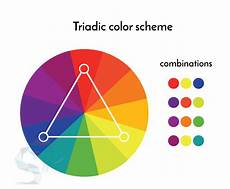 Triadic Color Scheme Exles Choosing The Right Colors For Your Logo Sinners Projects