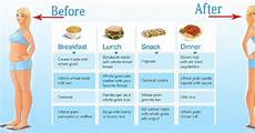 Diet Chart For Girl To Lose Weight Ideal Yet Realistic Diet Chart Which You Can Follow For