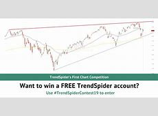 The Chart Pattern Beauty Contest   New Trader U