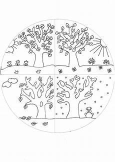 Vier Jahreszeiten Malvorlagen Ausmalbild Vier Jahreszeiten Baum 1ausmalbilder