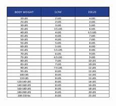 Blanket Chart Size Chart My Heavy Blanket