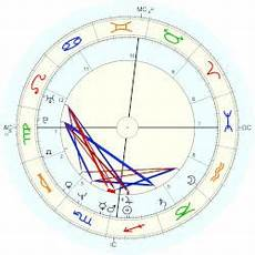 Eamonn Holmes Horoscope For Birth Date 3 December 1959