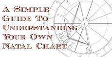 Professional Birth Chart Reading How To Read Your Natal Chart For Beginners Astrology In