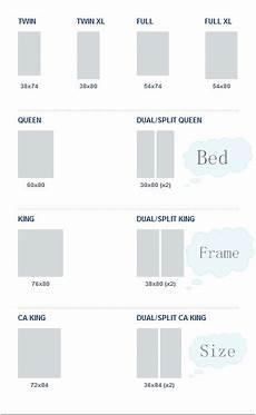 Memory Foam Mattress Size Chart Guide To Buying A Memory Foam Mattress According To Your