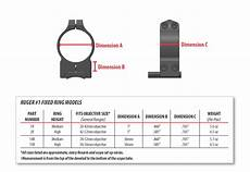 Ruger M77 Rings Chart Warne Ruger M77 1r7 1 Inch Fixed Medium Rings Habitat