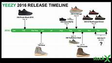 Yeezy V2 Rarity Chart The History Of Adidas Resell