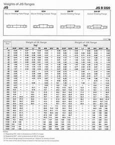 Slip Ring Anchor Size Chart Jis Flange Jis 5k Flanges Jis 10k Flanges Dimension Jis
