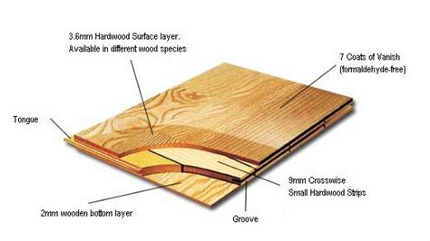 what is engineered wood flooring made of wood and living stingy engineered hardwood floors