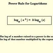 Secrets Of The 11 Powers To Rule The Wo Ori D0127 the power rule for logarithms tutorials quizzes and help