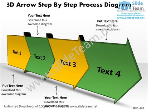 step by step process template ppt 3d arrow step by process spider diagram powerpoint