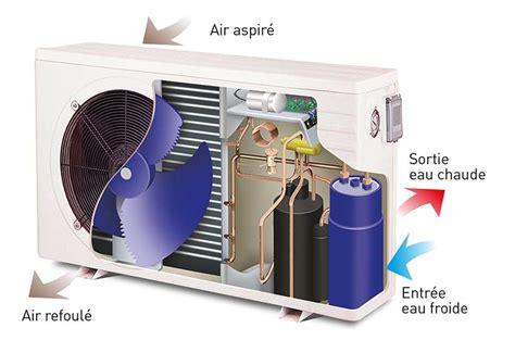 Comment Fonctionne Une Pompe à Chaleur 4373 by Comment Fonctionne Une Pompe 224 Chaleur Pour Piscine