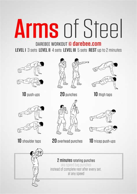best 25 crossfit arm workout ideas on